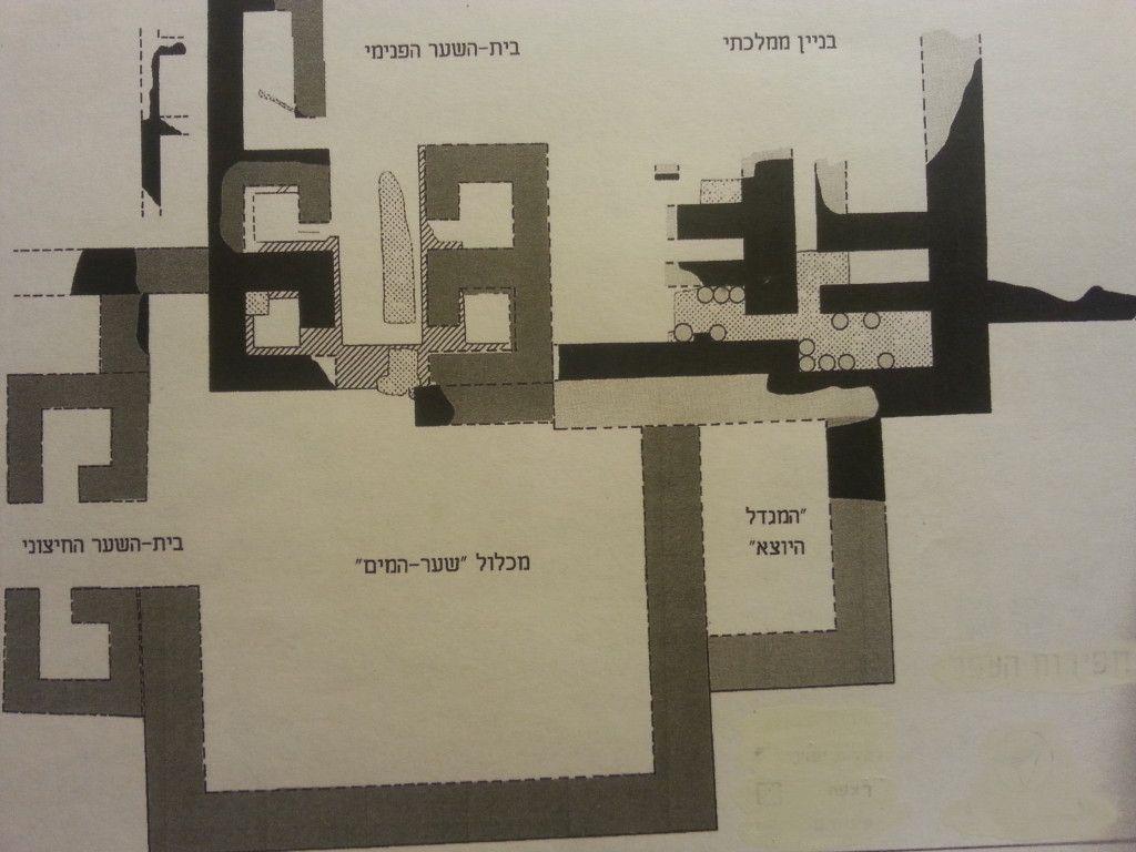סכימת המבנים מתקופת בית ראשון